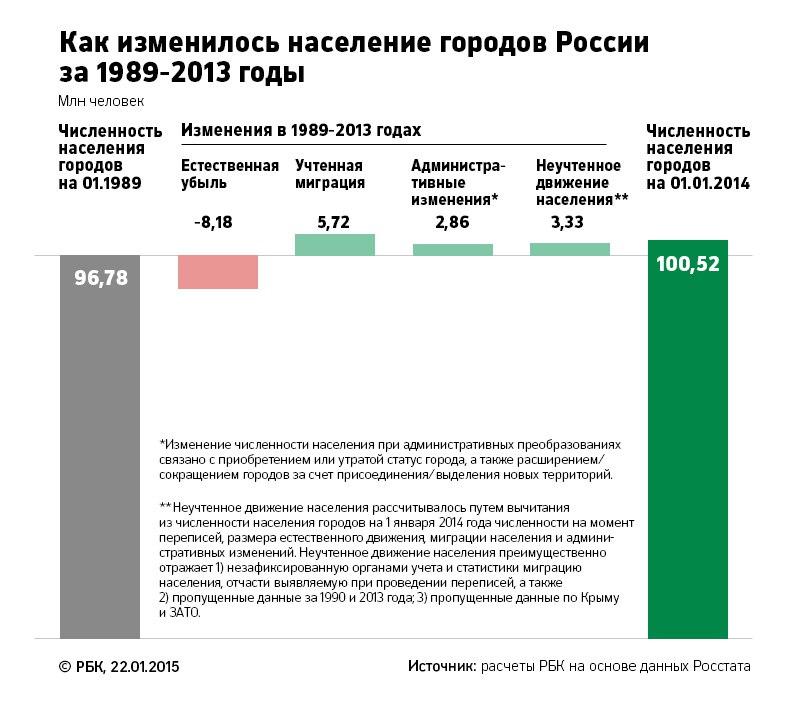 Российские города вымирают 03