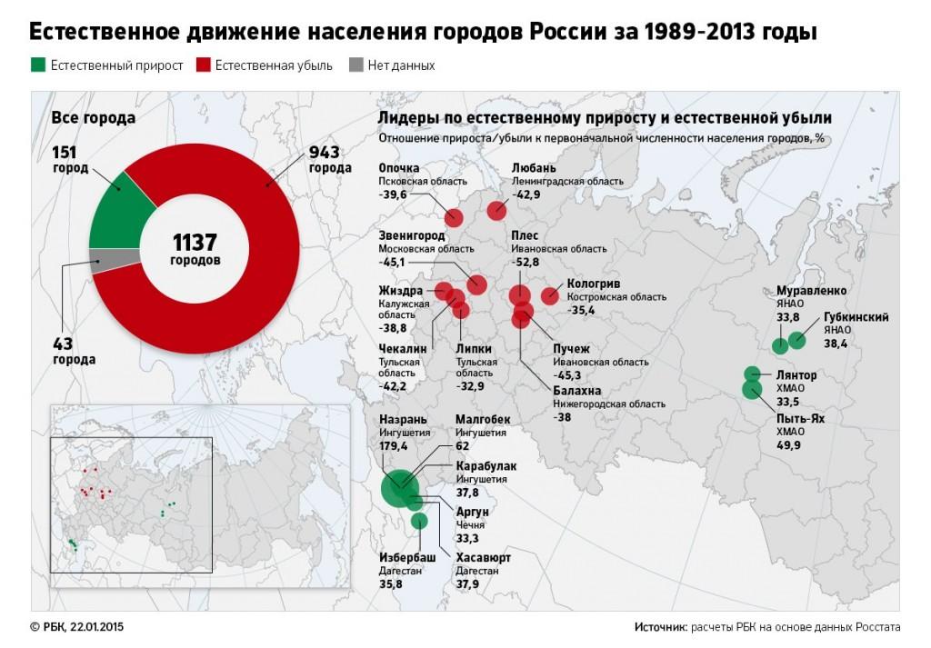 Российские города вымирают 04