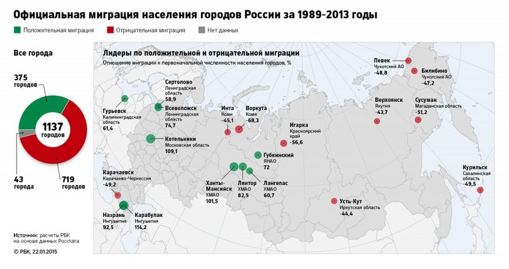 Российские города вымирают 05
