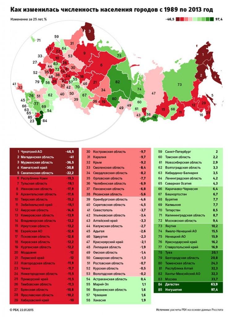 Российские города вымирают 06