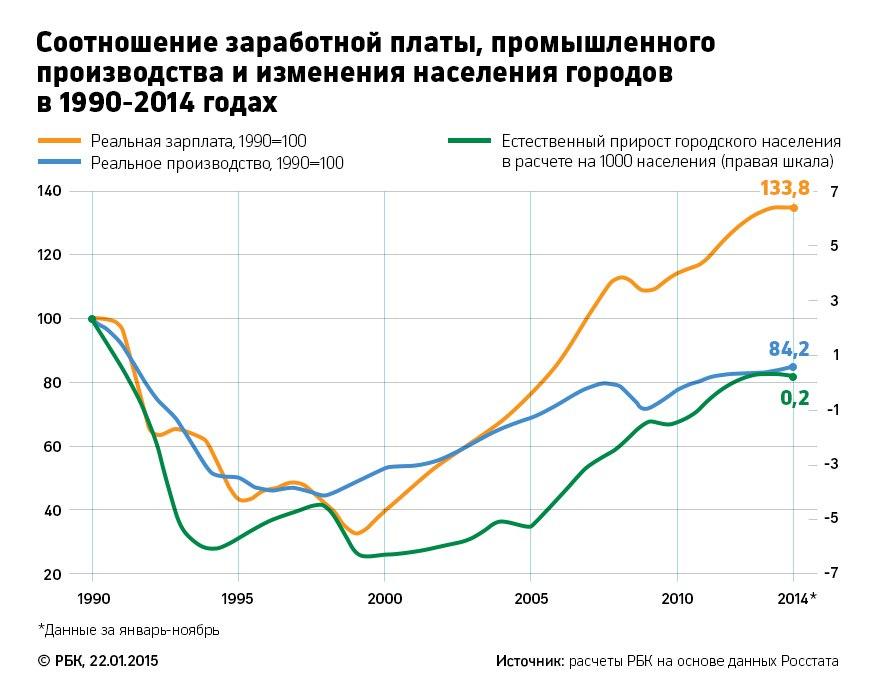 Российские города вымирают 08