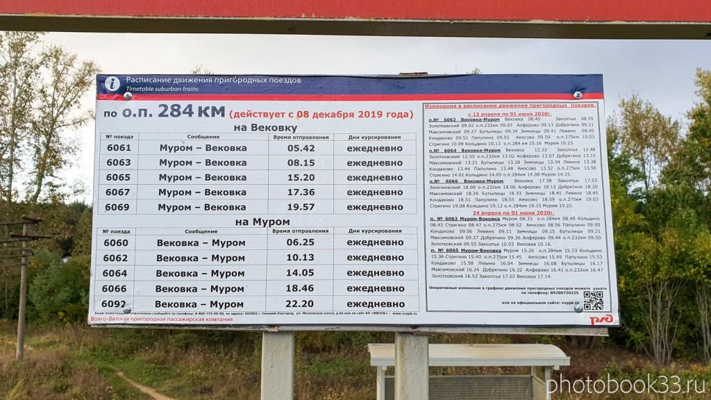120 Расписание поездов ЖД станции О.п. 284 км, с. Лазарево